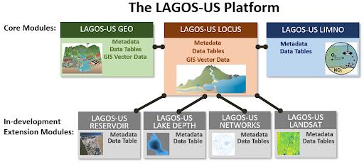 LAGOSUS1